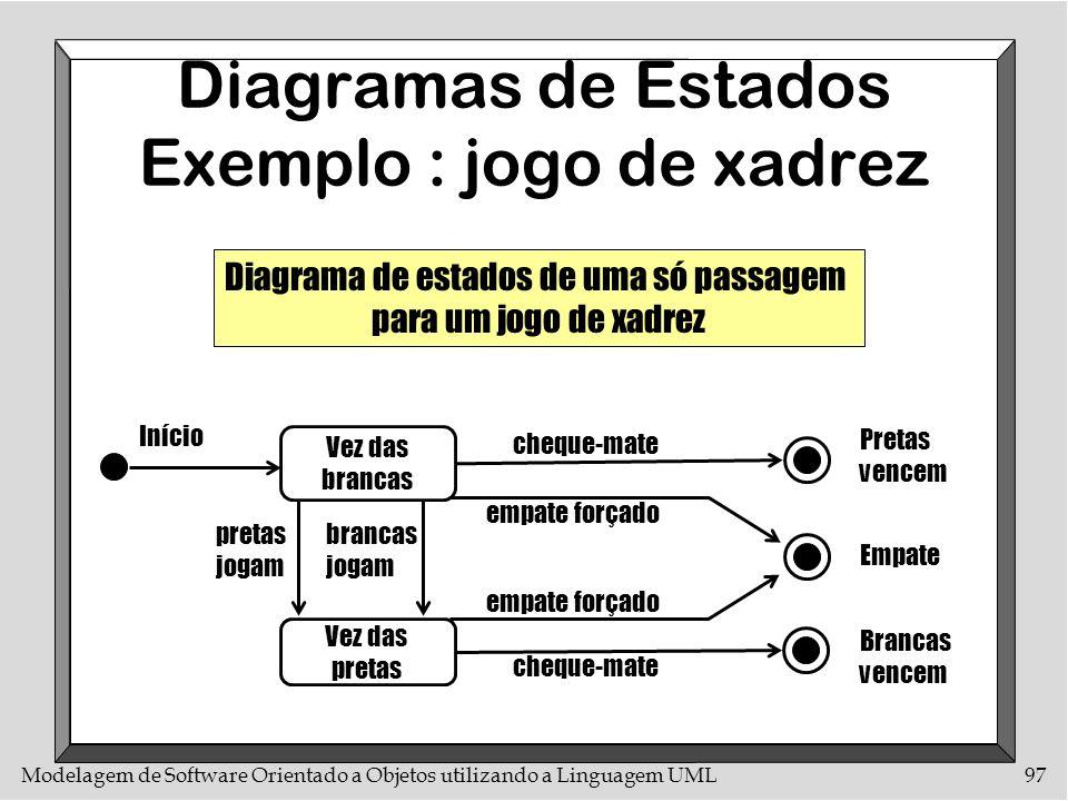 Modelagem de Software Orientado a Objetos utilizando a Linguagem UML97 Diagramas de Estados Exemplo : jogo de xadrez Vez das brancas Vez das pretas br