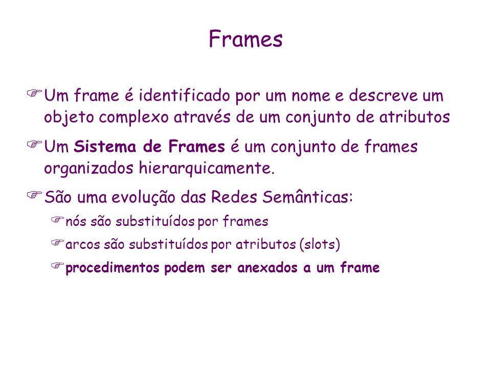 Frames Um frame é identificado por um nome e descreve um objeto complexo através de um conjunto de atributos Um Sistema de Frames é um conjunto de fra
