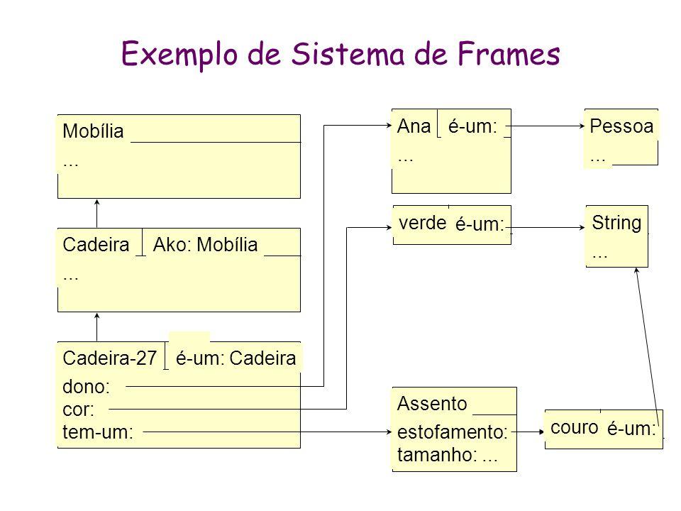 Exemplo de Sistema de Frames Mobília... Cadeira... Ako: Mobília Cadeira-27 dono: cor: tem-um: é-um: Cadeira Ana... é-um: String... Assento estofamento