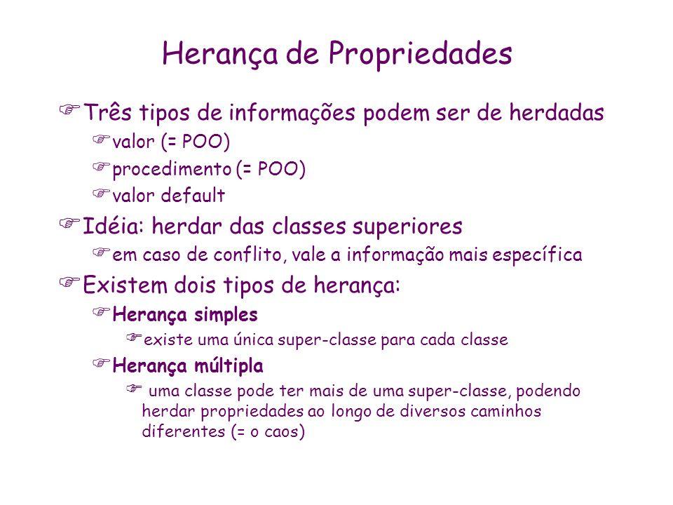 Herança de Propriedades Três tipos de informações podem ser de herdadas valor (= POO) procedimento (= POO) valor default Idéia: herdar das classes sup