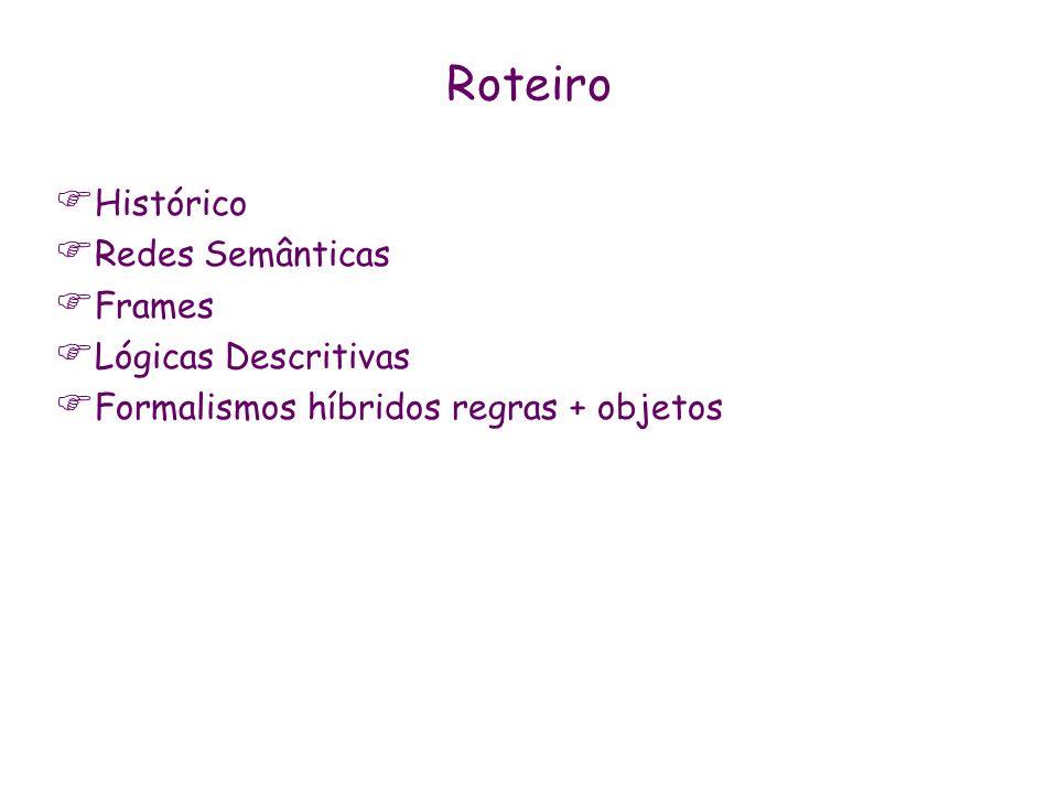 Roteiro Histórico Redes Semânticas Frames Lógicas Descritivas Formalismos híbridos regras + objetos