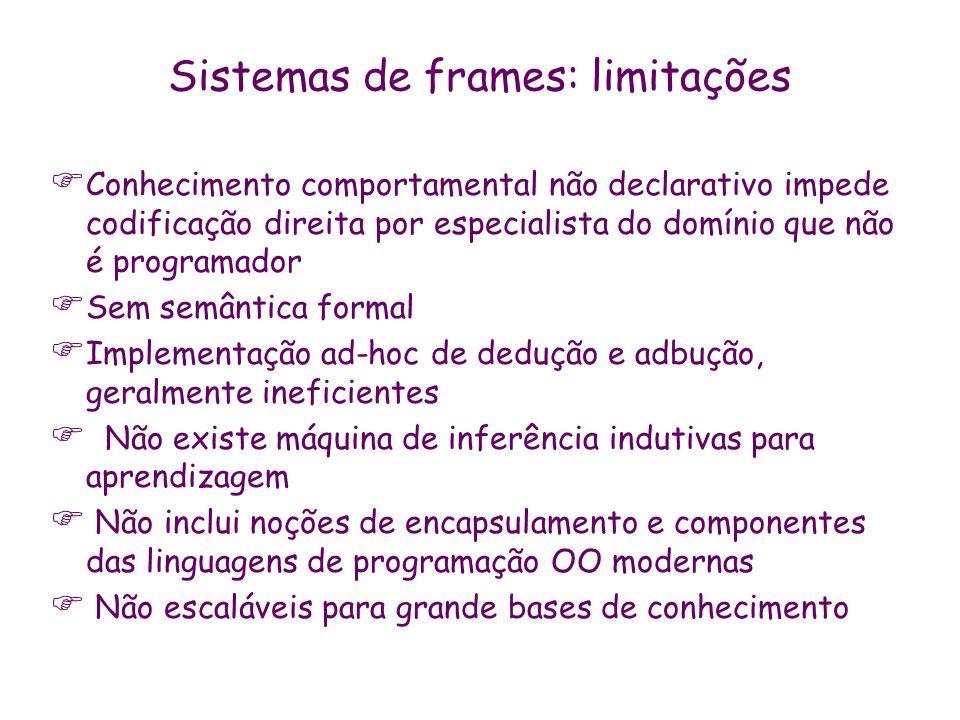 Sistemas de frames: limitações Conhecimento comportamental não declarativo impede codificação direita por especialista do domínio que não é programado