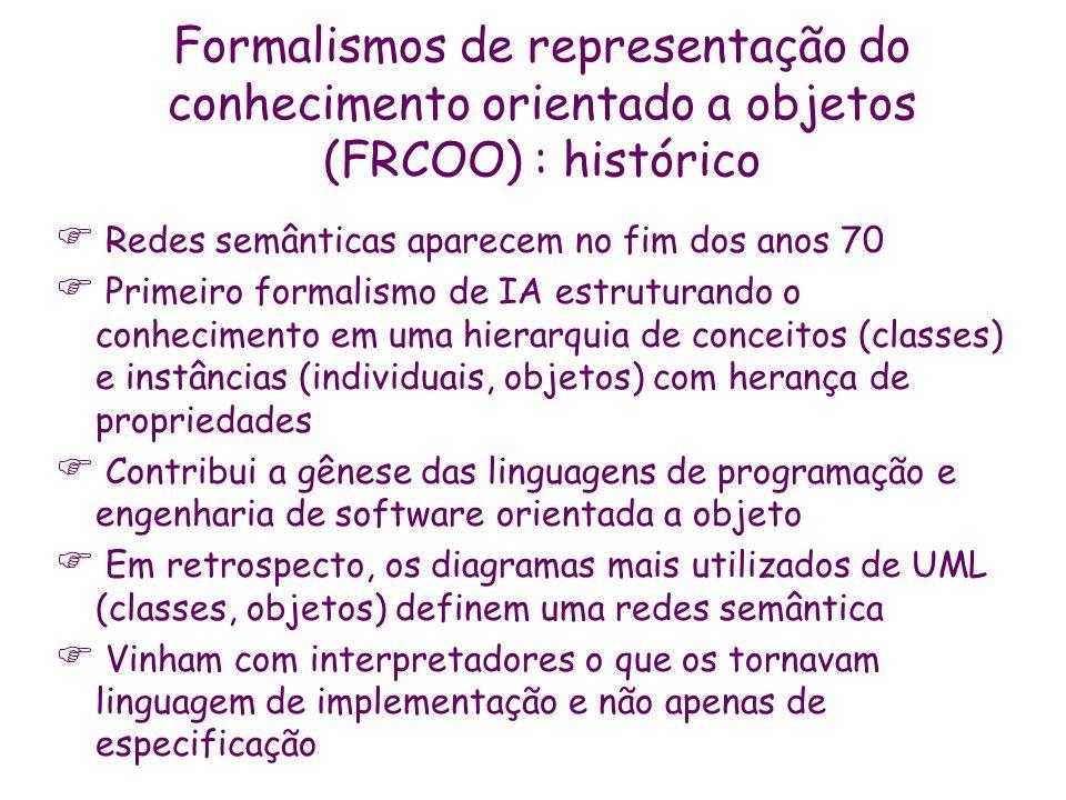 Formalismos de representação do conhecimento orientado a objetos (FRCOO) : histórico Redes semânticas aparecem no fim dos anos 70 Primeiro formalismo