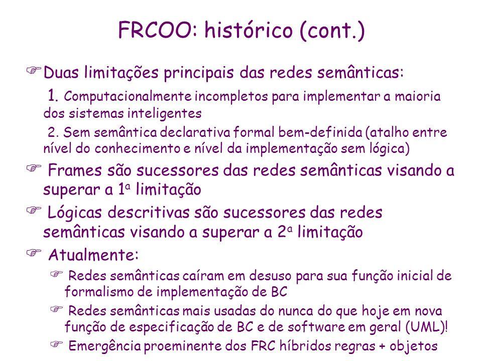 FRCOO: histórico (cont.) Duas limitações principais das redes semânticas: 1. Computacionalmente incompletos para implementar a maioria dos sistemas in