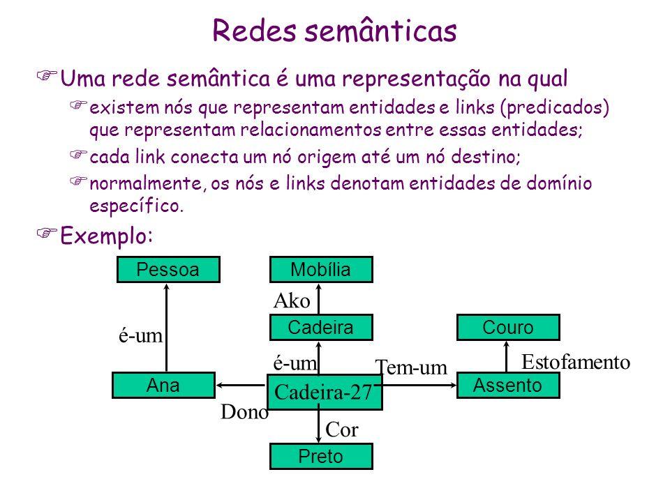 Redes semânticas Uma rede semântica é uma representação na qual existem nós que representam entidades e links (predicados) que representam relacioname