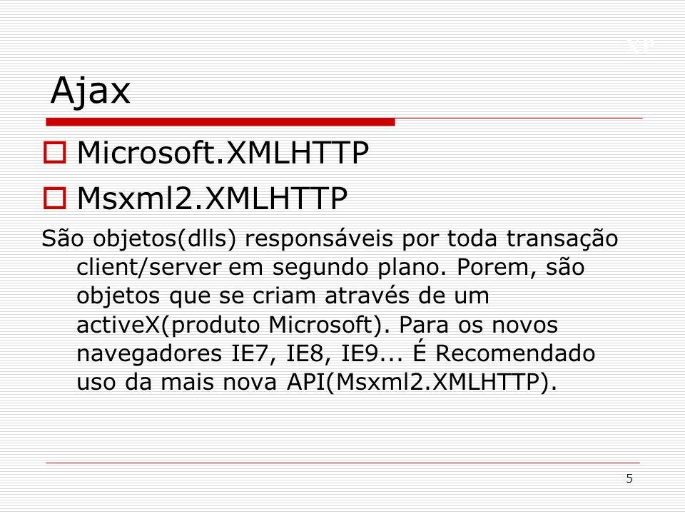 XP Ajax Microsoft.XMLHTTP Msxml2.XMLHTTP São objetos(dlls) responsáveis por toda transação client/server em segundo plano. Porem, são objetos que se c