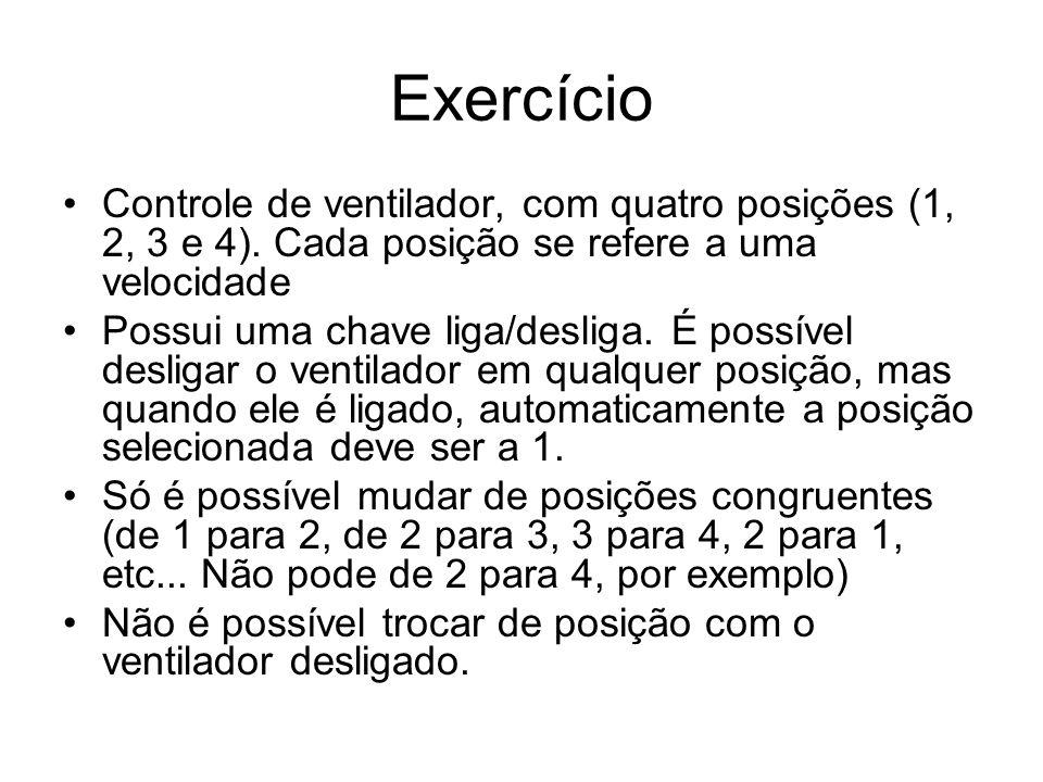 Exercício Controle de ventilador, com quatro posições (1, 2, 3 e 4). Cada posição se refere a uma velocidade Possui uma chave liga/desliga. É possível