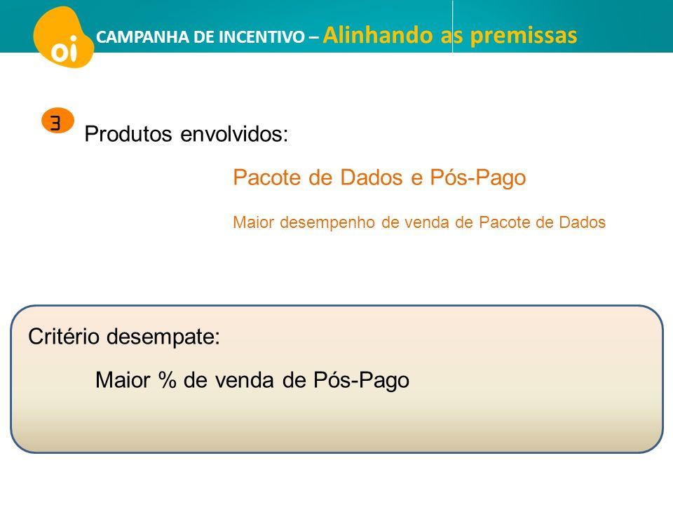 CAMPANHA DE INCENTIVO – Alinhando as premissas Critério desempate: Maior % de venda de Pós-Pago Produtos envolvidos: Pacote de Dados e Pós-Pago Maior