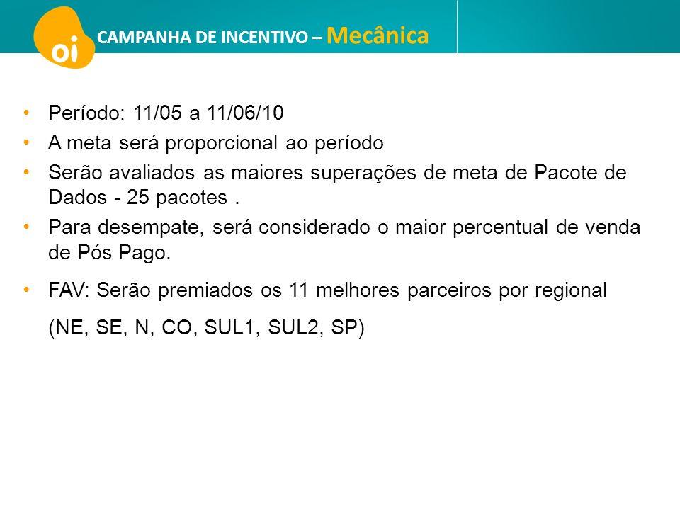 CAMPANHA DE INCENTIVO – Mecânica Período: 11/05 a 11/06/10 A meta será proporcional ao período Serão avaliados as maiores superações de meta de Pacote