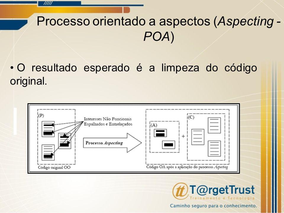 O resultado esperado é a limpeza do código original. Processo orientado a aspectos (Aspecting - POA)