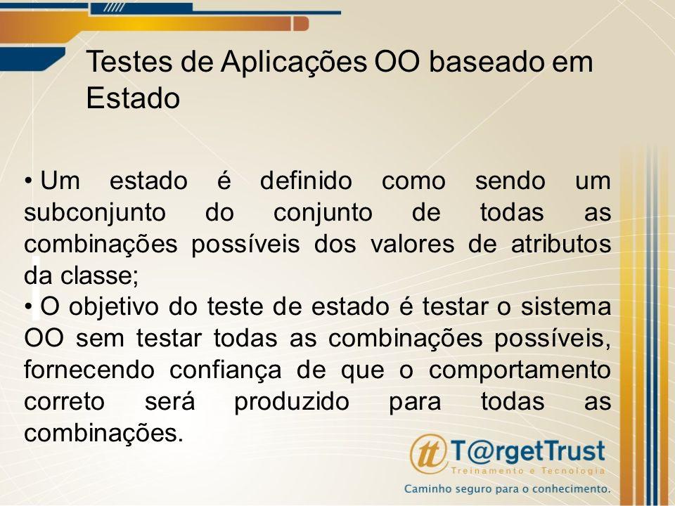 Testes de Aplicações OO baseado em Estado Um estado é definido como sendo um subconjunto do conjunto de todas as combinações possíveis dos valores de