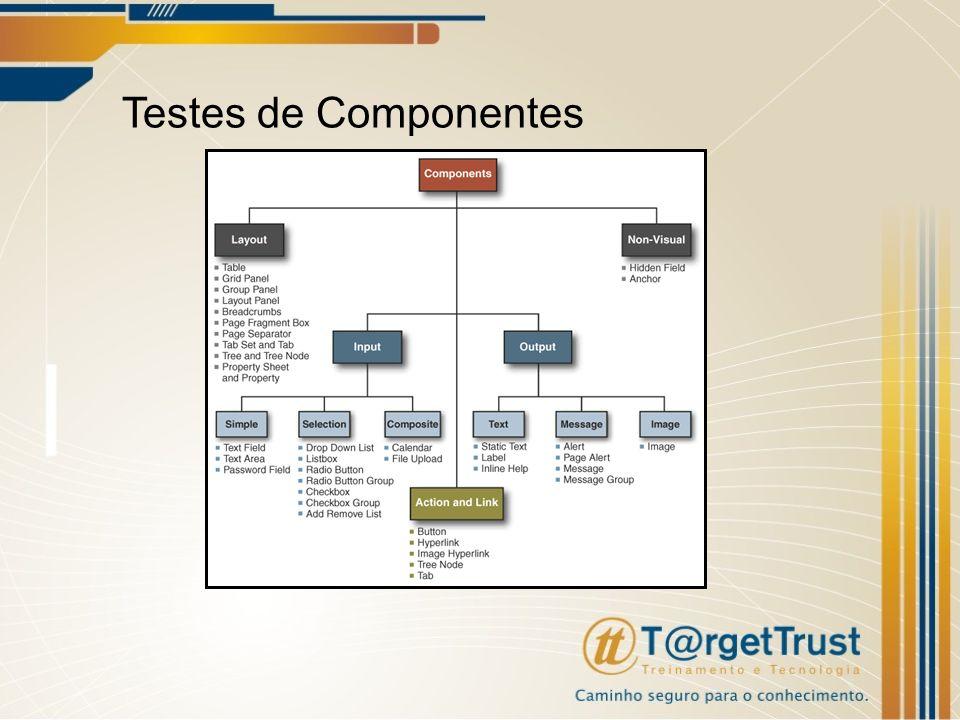 Testes de Componentes