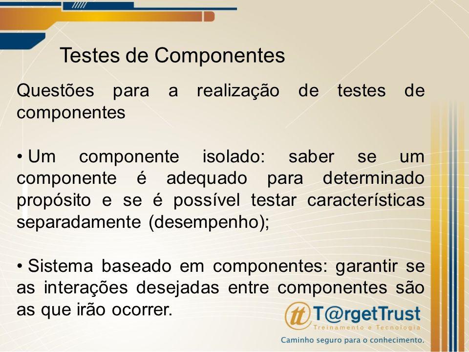 Questões para a realização de testes de componentes Um componente isolado: saber se um componente é adequado para determinado propósito e se é possíve