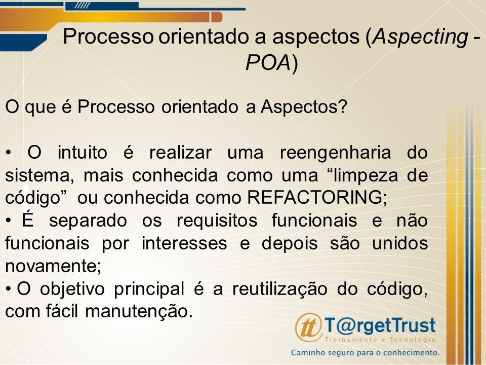 Processo orientado a aspectos (Aspecting - POA) O que é Processo orientado a Aspectos? O intuito é realizar uma reengenharia do sistema, mais conhecid