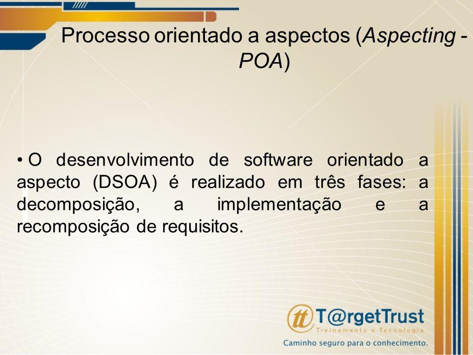 O desenvolvimento de software orientado a aspecto (DSOA) é realizado em três fases: a decomposição, a implementação e a recomposição de requisitos. Pr