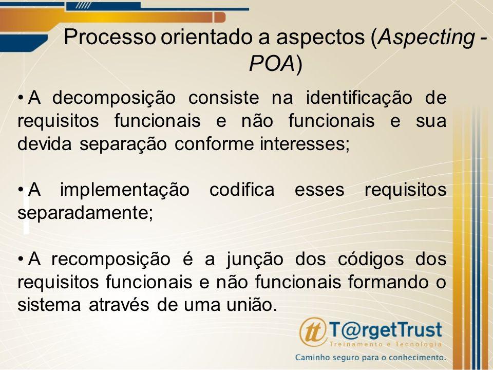 A decomposição consiste na identificação de requisitos funcionais e não funcionais e sua devida separação conforme interesses; A implementação codific