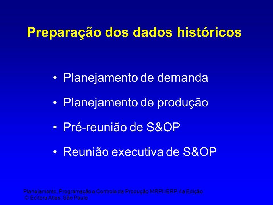 Planejamento, Programação e Controle da Produção MRPII/ERP, 4a Edição © Editora Atlas, São Paulo Preparação dos dados históricos Planejamento de demanda Planejamento de produção Pré-reunião de S&OP Reunião executiva de S&OP