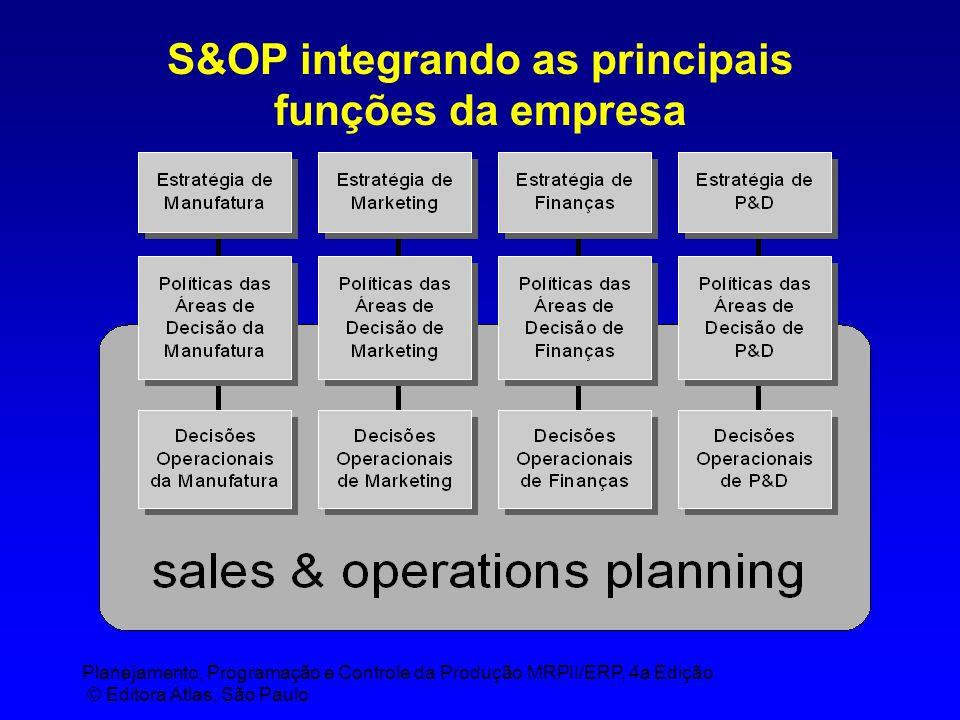 Planejamento, Programação e Controle da Produção MRPII/ERP, 4a Edição © Editora Atlas, São Paulo Ciclo mensal do S&OP