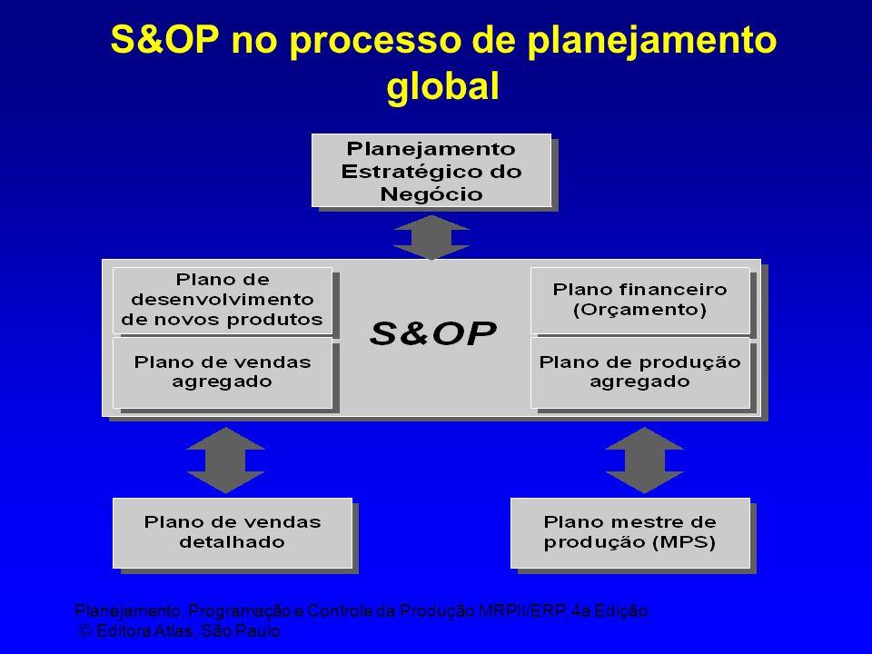 Planejamento, Programação e Controle da Produção MRPII/ERP, 4a Edição © Editora Atlas, São Paulo S&OP no processo de planejamento global