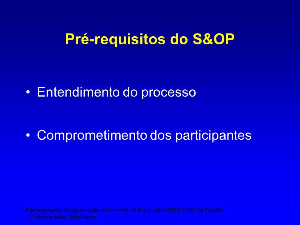 Planejamento, Programação e Controle da Produção MRPII/ERP, 4a Edição © Editora Atlas, São Paulo Pré-requisitos do S&OP Entendimento do processo Comprometimento dos participantes