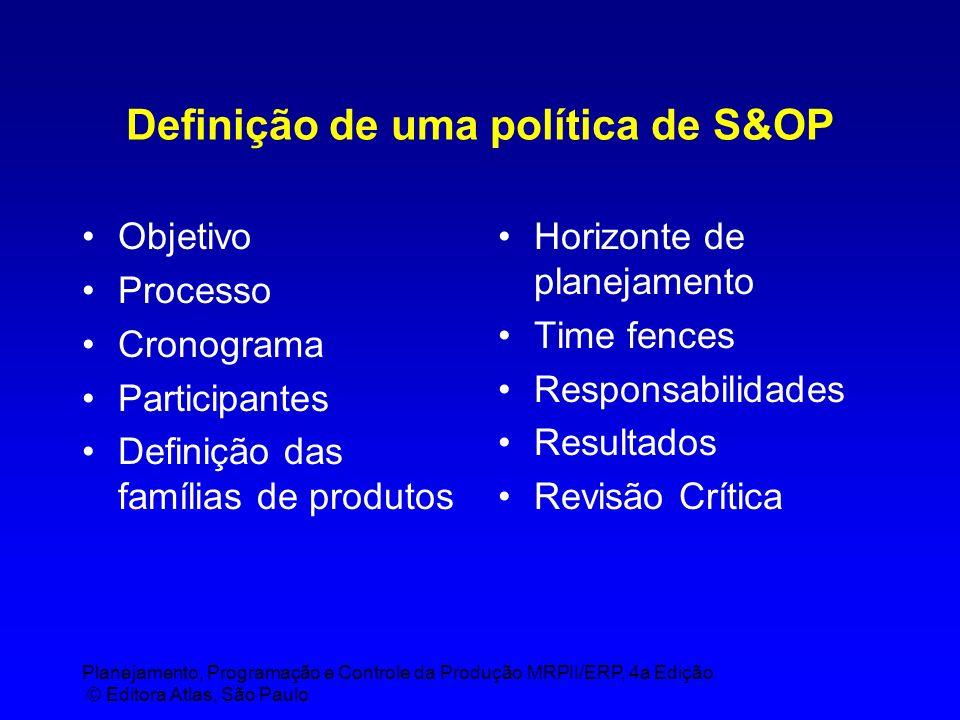 Planejamento, Programação e Controle da Produção MRPII/ERP, 4a Edição © Editora Atlas, São Paulo Períodos de congelamento (time fences)