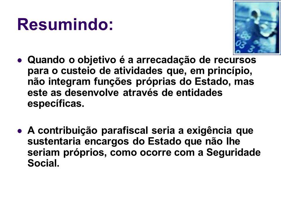 Contirbuições Especiais (ou Parafiscais) Sociais De competência dos Municípios e do DF INSS, PIS/PASEP, CPMF, COFINS De competência EXCLUSIVA Da União
