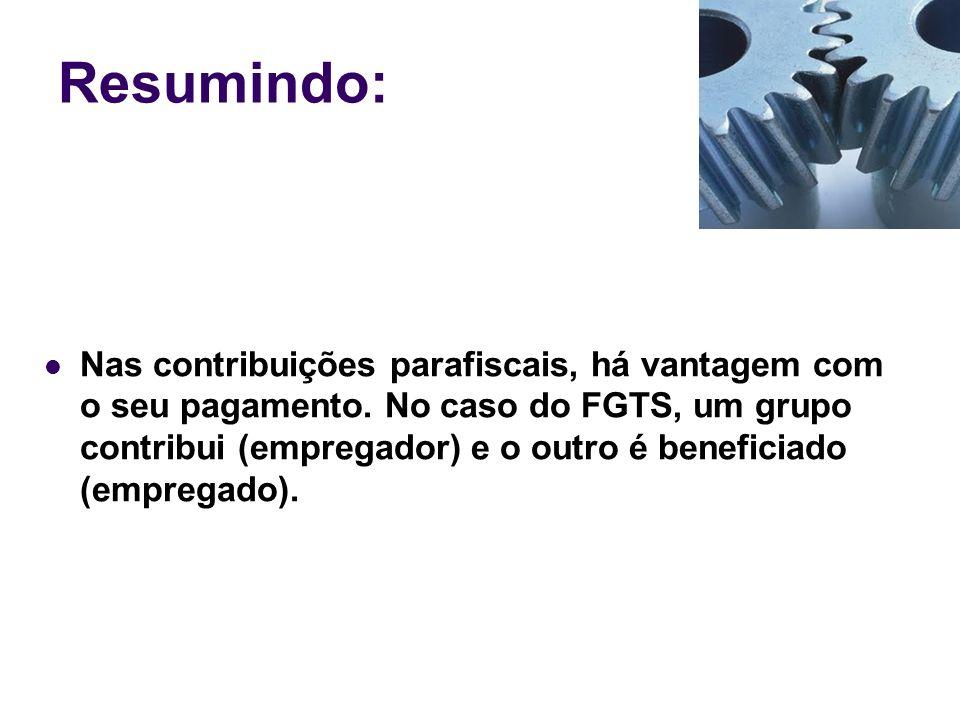 CONTRIBUIÇÕES DE INTERVENÇÃO NO DOMÍNIO ECONÔMICO - CIDE É de competência exclusiva da União a instituição da CIDE.