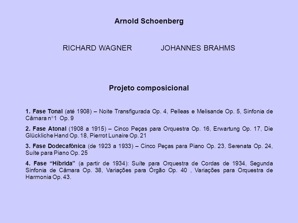 Arnold Schoenberg RICHARD WAGNER JOHANNES BRAHMS Projeto composicional 1. Fase Tonal (até 1908) – Noite Transfigurada Op. 4, Pelleas e Melisande Op. 5