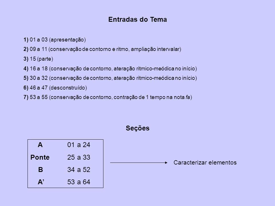 Entradas do Tema 1) 01 a 03 (apresentação) 2) 09 a 11 (conservação de contorno e ritmo, ampliação intervalar) 3) 15 (parte) 4) 16 a 18 (conservação de