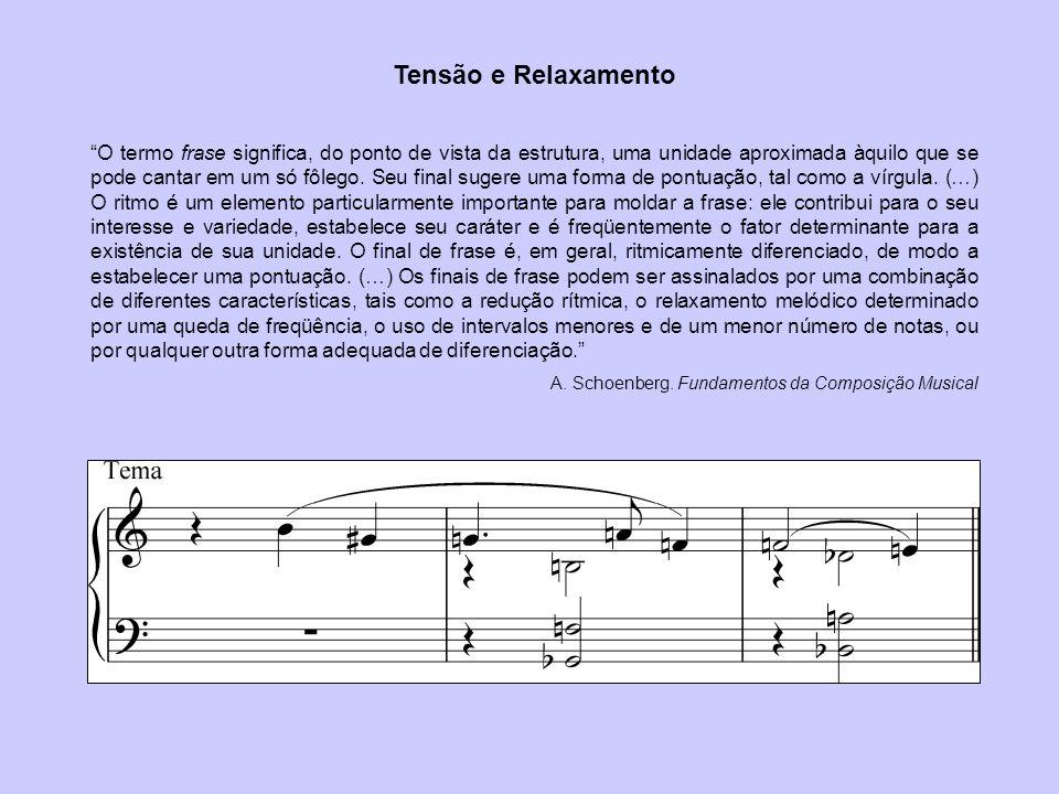 Tensão e Relaxamento O termo frase significa, do ponto de vista da estrutura, uma unidade aproximada àquilo que se pode cantar em um só fôlego. Seu fi
