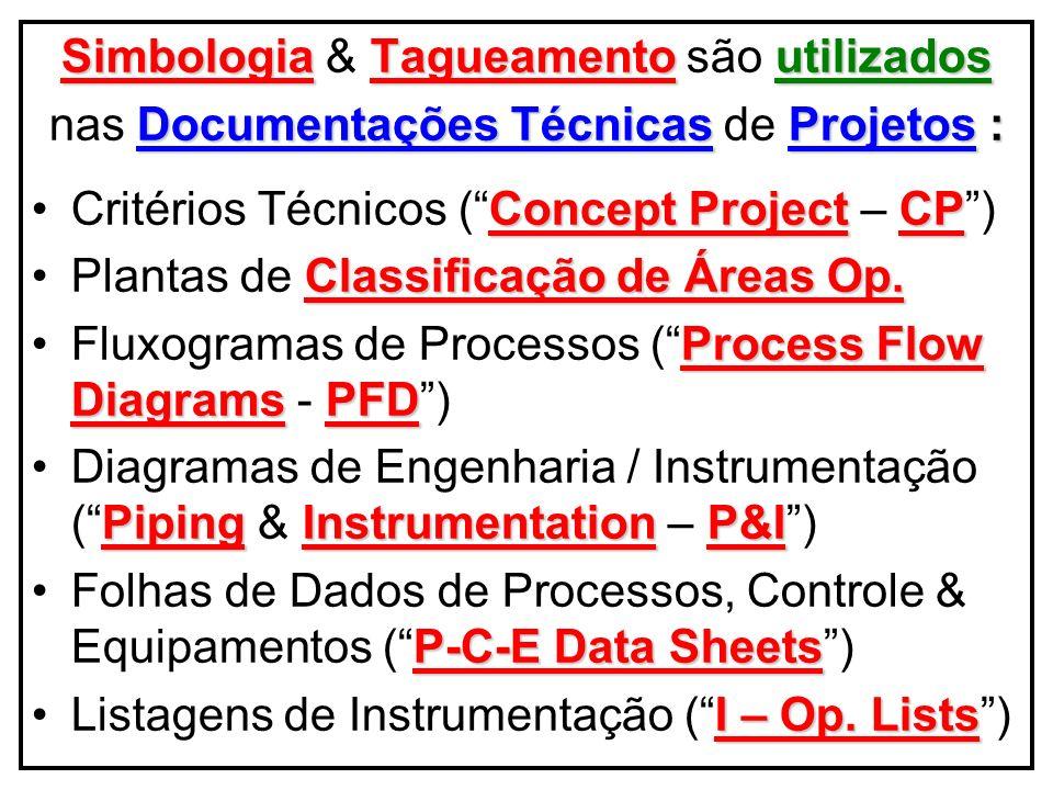 SimbologiaTagueamentoutilizados Simbologia & Tagueamento são utilizados para InterpretaçãoDocumentações Técnicas : Interpretação das Documentações Técnicas : Diagramas Descritivos de Plantas Industriais ;Diagramas Descritivos de Plantas Industriais ; Fluxogramas de Processos Industriais ;Fluxogramas de Processos Industriais ; Diagramas de Loops de Controle & Congêneres ;Diagramas de Loops de Controle & Congêneres ; Diagramas de Cabeamento, Controle, Comando,Diagramas de Cabeamento, Controle, Comando, Tubulações, Transporte de Fluidos & Gases ; Tubulações, Transporte de Fluidos & Gases ; Diagramas de Sistemas de Instrumentação ;Diagramas de Sistemas de Instrumentação ; Identificação da Instrumentação / Equipamentos ;Identificação da Instrumentação / Equipamentos ; Desenhos de Instruções Técnicas para Processos de Instalação, Manutenção & Operação ;Desenhos de Instruções Técnicas para Processos de Instalação, Manutenção & Operação ; Listagens de Equipamentos / Dispositivos / Acessórios, Folhas de Dados, Especificações Técnicas para Compras, etc.Listagens de Equipamentos / Dispositivos / Acessórios, Folhas de Dados, Especificações Técnicas para Compras, etc.
