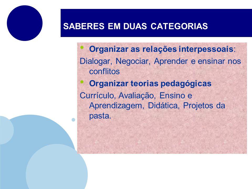 SABERES EM DUAS CATEGORIAS Organizar as relações interpessoais: Dialogar, Negociar, Aprender e ensinar nos conflitos Organizar teorias pedagógicas Cur