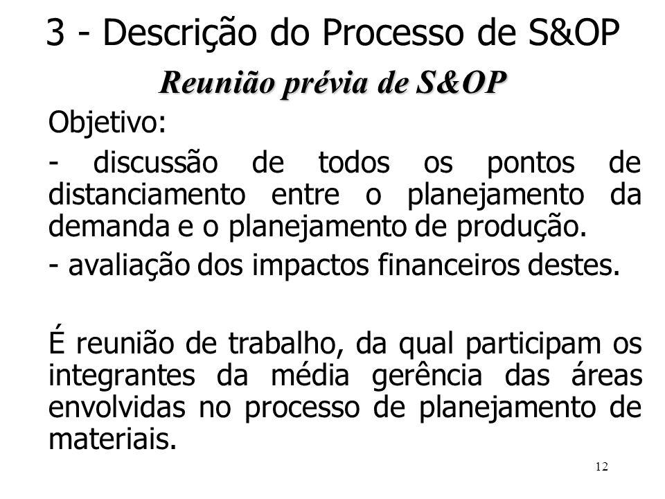 12 3 - Descrição do Processo de S&OP Reunião prévia de S&OP Objetivo: - discussão de todos os pontos de distanciamento entre o planejamento da demanda