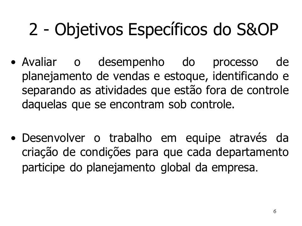 6 2 - Objetivos Específicos do S&OP Avaliar o desempenho do processo de planejamento de vendas e estoque, identificando e separando as atividades que