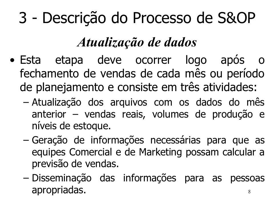 8 3 - Descrição do Processo de S&OP Atualização de dados Esta etapa deve ocorrer logo após o fechamento de vendas de cada mês ou período de planejamen