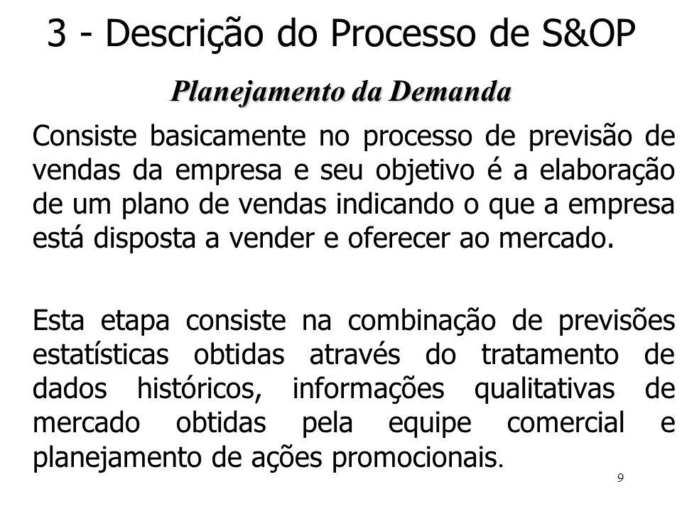 9 3 - Descrição do Processo de S&OP Planejamento da Demanda Consiste basicamente no processo de previsão de vendas da empresa e seu objetivo é a elabo