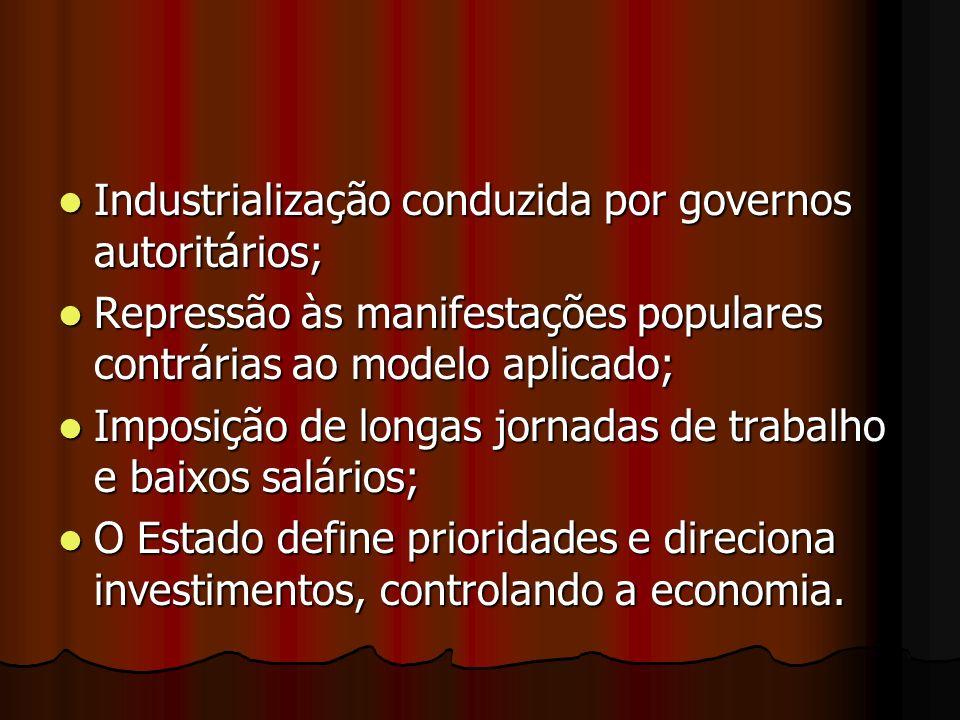 Industrialização conduzida por governos autoritários; Industrialização conduzida por governos autoritários; Repressão às manifestações populares contr