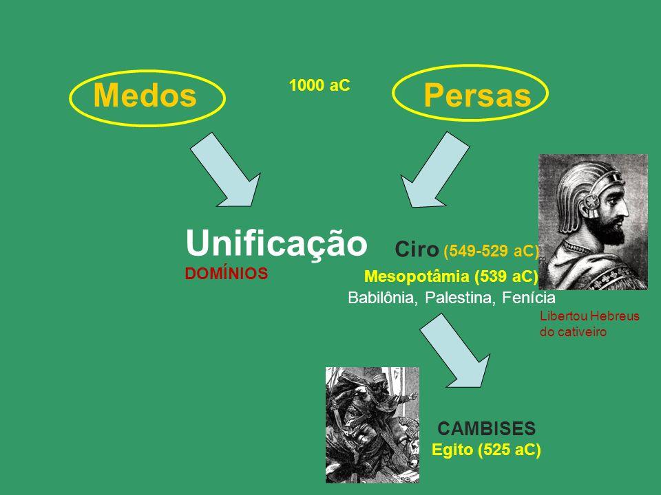 MedosPersas Unificação DOMÍNIOS Ciro (549-529 aC) 1000 aC Mesopotâmia (539 aC) Babilônia, Palestina, Fenícia CAMBISES Egito (525 aC) Libertou Hebreus