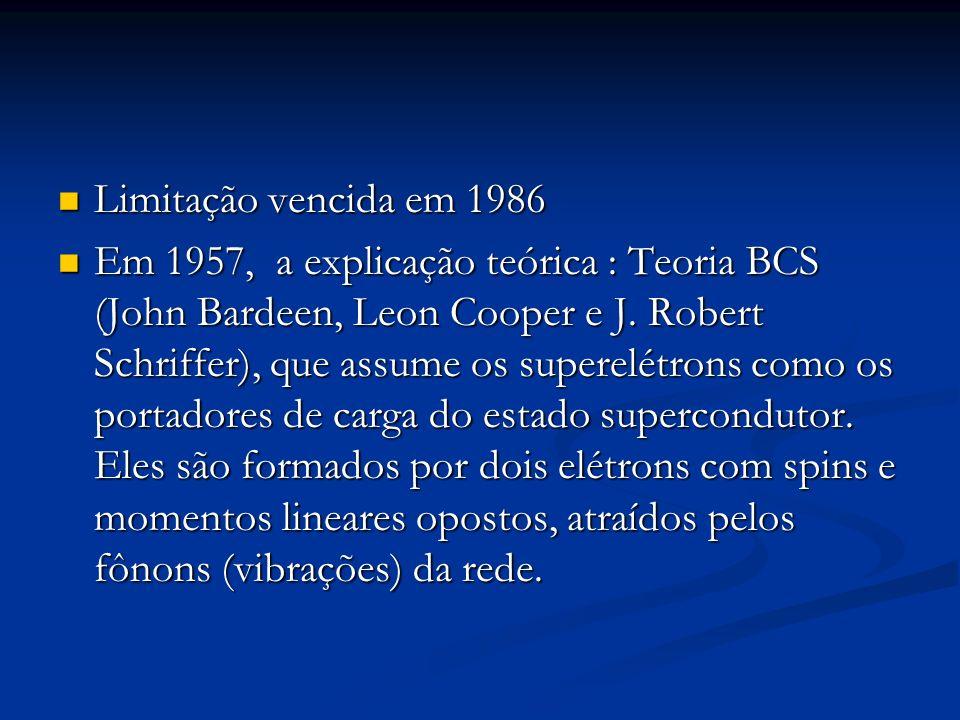 Limitação vencida em 1986 Limitação vencida em 1986 Em 1957, a explicação teórica : Teoria BCS (John Bardeen, Leon Cooper e J. Robert Schriffer), que