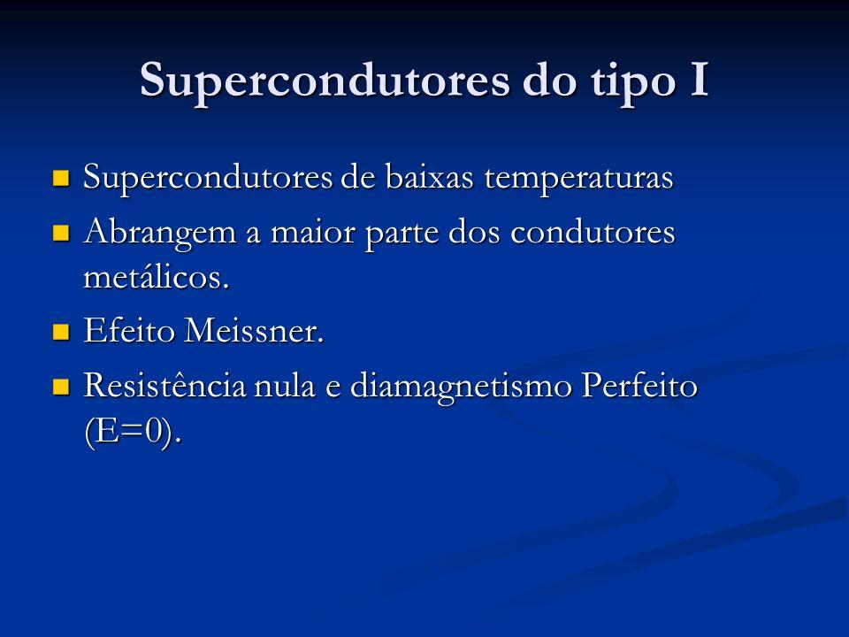 Supercondutores do tipo I Supercondutores de baixas temperaturas Supercondutores de baixas temperaturas Abrangem a maior parte dos condutores metálico