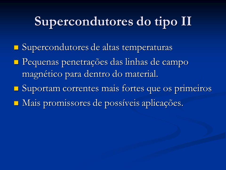Supercondutores do tipo II Supercondutores de altas temperaturas Supercondutores de altas temperaturas Pequenas penetrações das linhas de campo magnét