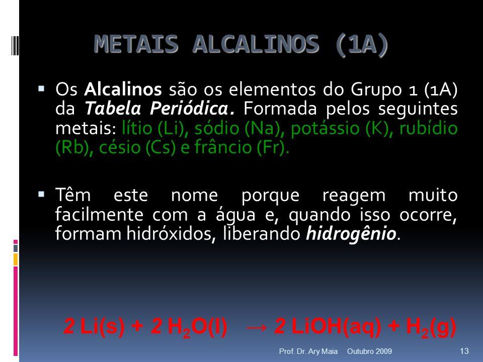 METAIS ALCALINOS (1A) Os Alcalinos são os elementos do Grupo 1 (1A) da Tabela Periódica.