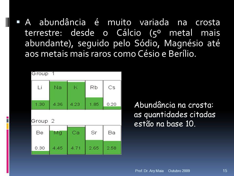 A abundância é muito variada na crosta terrestre: desde o Cálcio (5º metal mais abundante), seguido pelo Sódio, Magnésio até aos metais mais raros como Césio e Berílio.