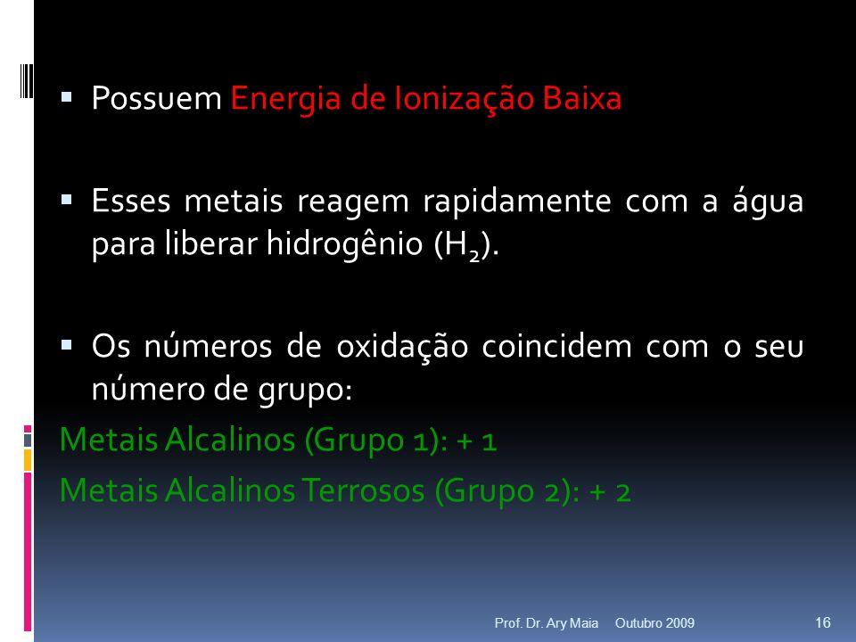 Possuem Energia de Ionização Baixa Esses metais reagem rapidamente com a água para liberar hidrogênio (H 2 ).