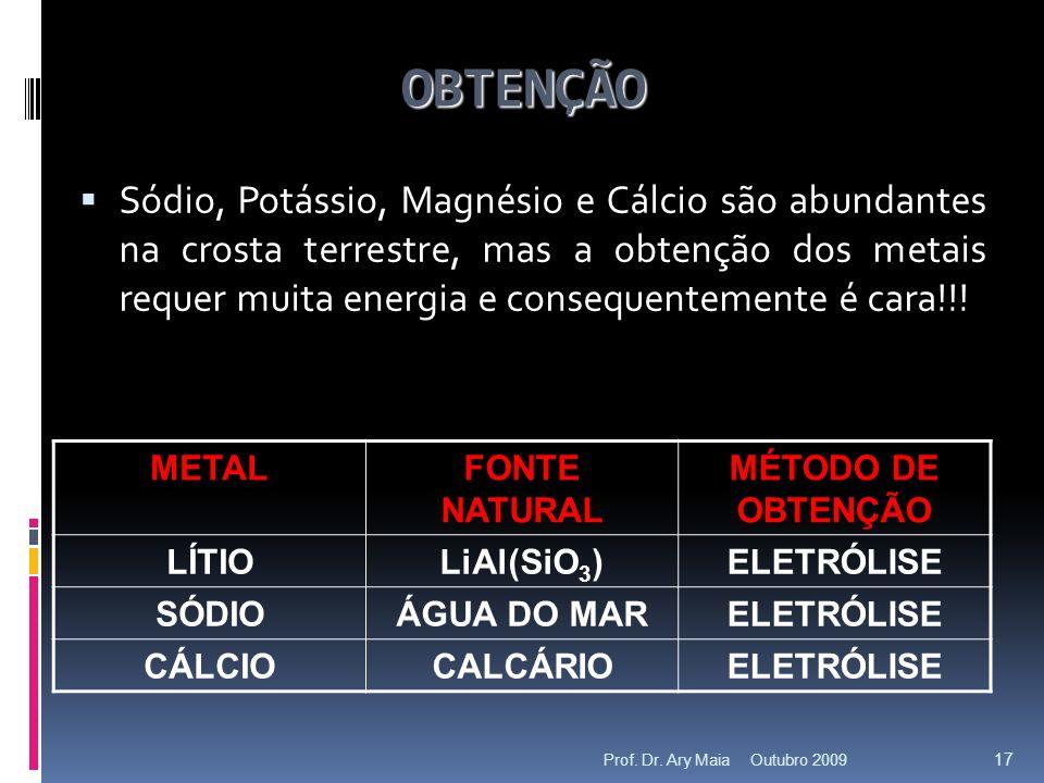 OBTENÇÃO Sódio, Potássio, Magnésio e Cálcio são abundantes na crosta terrestre, mas a obtenção dos metais requer muita energia e consequentemente é cara!!.