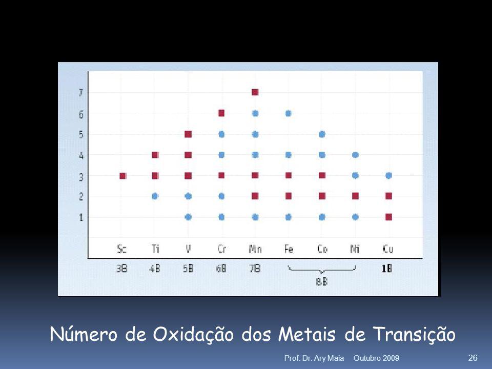 Número de Oxidação dos Metais de Transição Outubro 2009 26 Prof. Dr. Ary Maia
