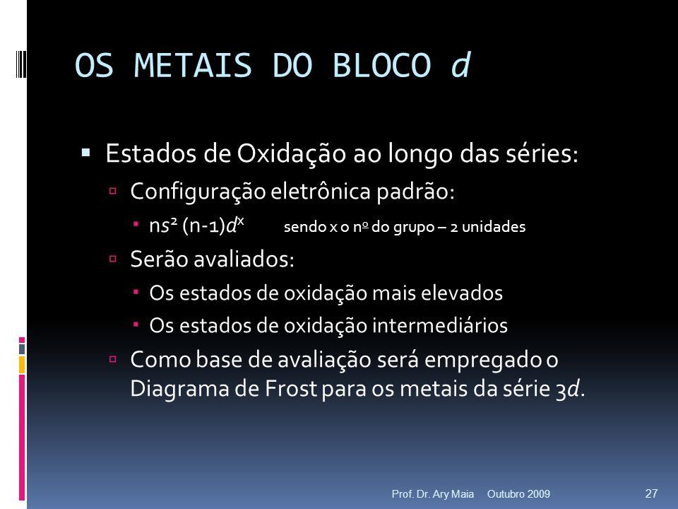 OS METAIS DO BLOCO d Estados de Oxidação ao longo das séries: Configuração eletrônica padrão: ns 2 (n-1)d x sendo x o n o do grupo – 2 unidades Serão avaliados: Os estados de oxidação mais elevados Os estados de oxidação intermediários Como base de avaliação será empregado o Diagrama de Frost para os metais da série 3d.