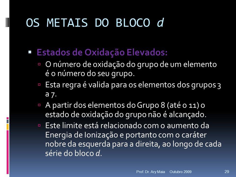 OS METAIS DO BLOCO d Estados de Oxidação Elevados: O número de oxidação do grupo de um elemento é o número do seu grupo.