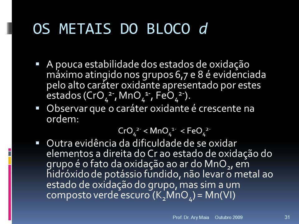 OS METAIS DO BLOCO d A pouca estabilidade dos estados de oxidação máximo atingido nos grupos 6,7 e 8 é evidenciada pelo alto caráter oxidante apresentado por estes estados (CrO 4 2-, MnO 4 1-, FeO 4 2- ).