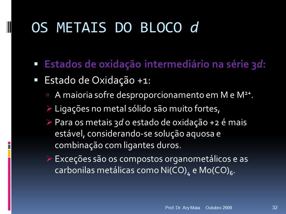 OS METAIS DO BLOCO d Estados de oxidação intermediário na série 3d: Estado de Oxidação +1: A maioria sofre desproporcionamento em M e M 2+.